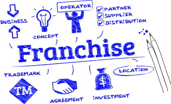 Top 5 Pros of Opening a Franchise - blog post image